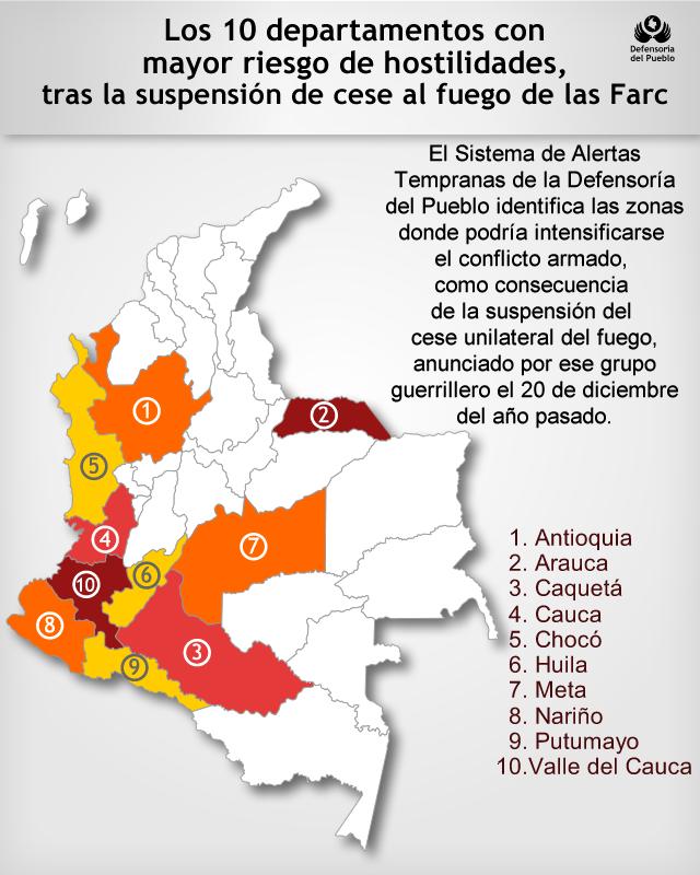 Posibles acciones armadas  de las FARC en 10 departamentos, advierte la Defensoría