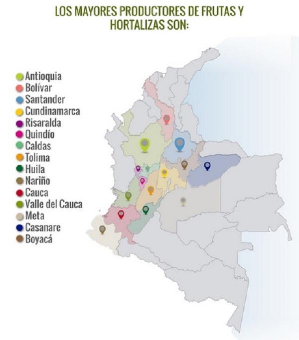 Colombia es el quinto productor de frutas de Latinoamérica